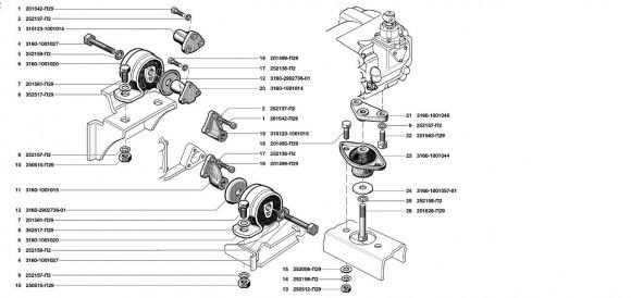 Задняя подвеска двигателя