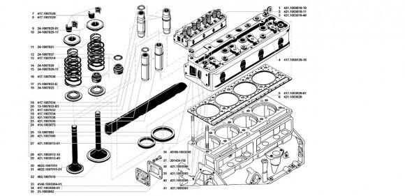 Головка блока цилиндров с клапанами